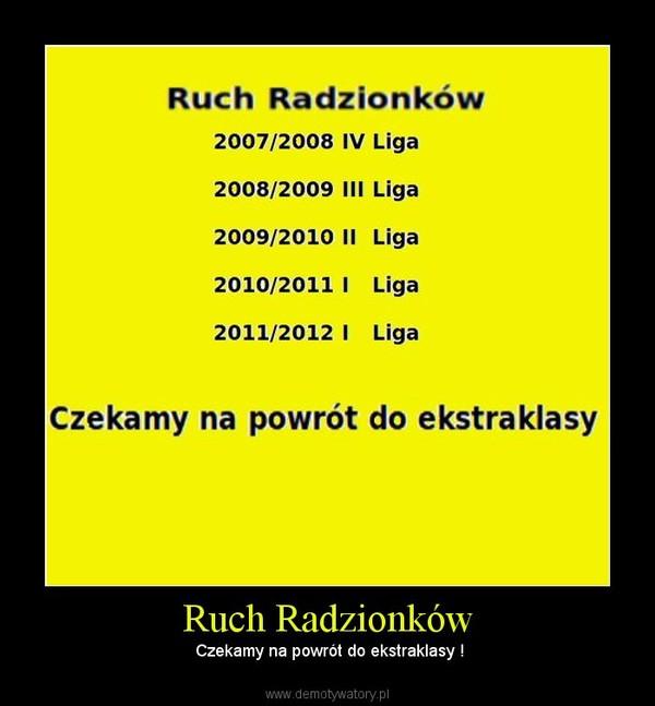 Ruch Radzionków – Czekamy na powrót do ekstraklasy !