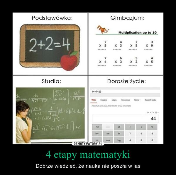 4 etapy matematyki – Dobrze wiedzieć, że nauka nie poszła w las