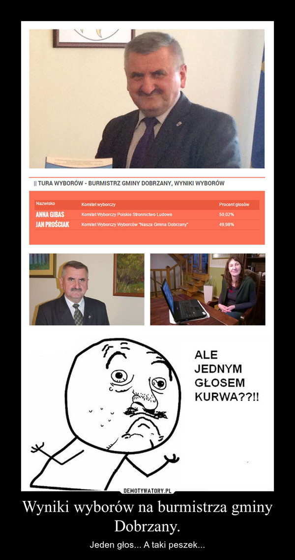 Wyniki wyborów na burmistrza gminy Dobrzany. – Jeden głos... A taki peszek...