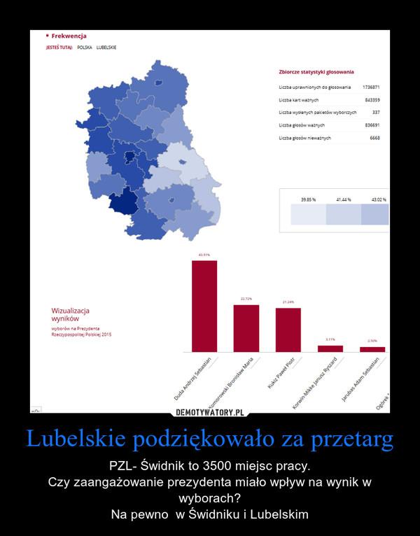 Lubelskie podziękowało za przetarg – PZL- Świdnik to 3500 miejsc pracy.Czy zaangażowanie prezydenta miało wpływ na wynik w wyborach?Na pewno  w Świdniku i Lubelskim