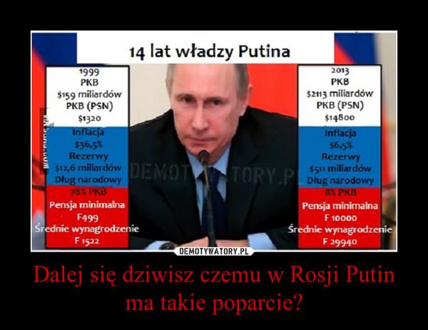 Dalej się dziwisz czemu w Rosji Putin ma takie poparcie? –