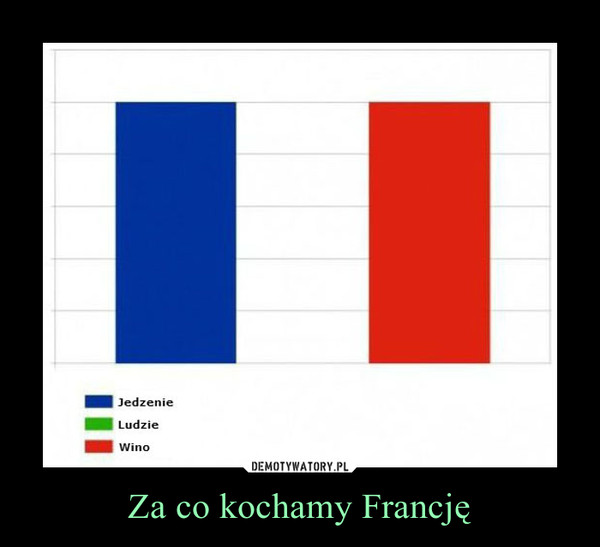 Za co kochamy Francję –