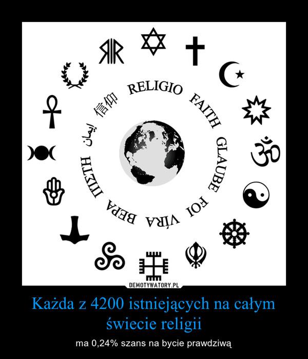 Każda z 4200 istniejących na całym świecie religii – ma 0,24% szans na bycie prawdziwą