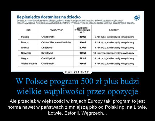 W Polsce program 500 zł plus budzi wielkie wątpliwości przez opozycje – Ale przecież w większości w krajach Europy taki program to jest norma nawet w państwach z mniejszą pkb od Polski np. na Litwie, Łotwie, Estonii, Węgrzech...