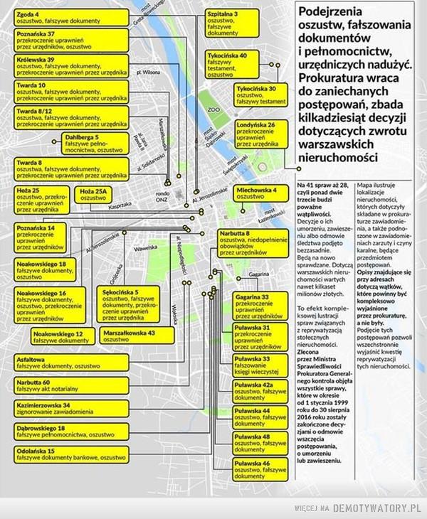 Mapa dzikiej reprywatyzacji –  Podejrzeniaoszustw, fałszowaniadokumentówi pełnomocnictw,urzędniczych nadużyć.,Prokuratura wracado zaniechanychpostępowań, zbadakilkadziesiąt decyzjidotyczących zwrotuwarszawskichnieruchomości
