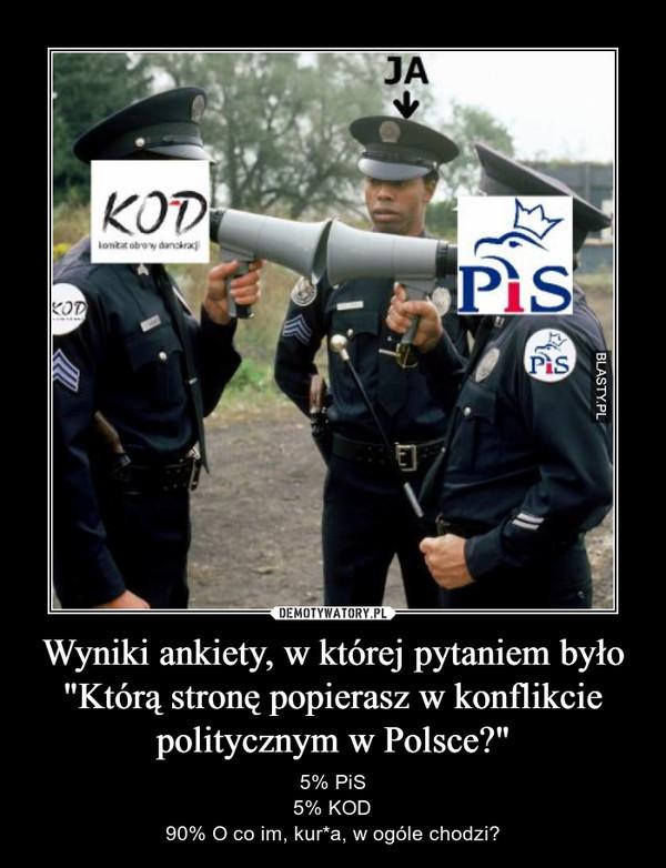 """Wyniki ankiety, w której pytaniem było """"Którą stronę popierasz w konflikcie politycznym w Polsce?"""" – 5% PiS5% KOD90% O co im, kur*a, w ogóle chodzi?"""