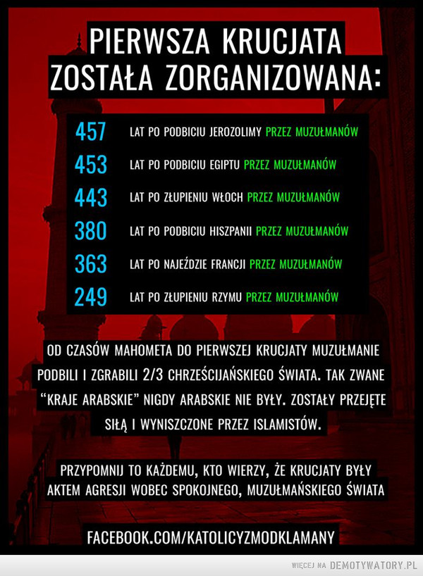 """Krucjata –  PIERWSZA KRUCJATA ZOSTAŁA ZORGANIZOWANA: 457 453 443 380 363 249 LAT PO PODBICIU JEROZOLIMY PRZEZ MUZUŁMANÓW LAT PO PODBICIU EGIPTU PRZEZ MUZUŁMANÓW LAT PO ZŁUPIENIU WIOCH PRZEZ MUZUŁMANÓW LAT PO PODBICIU HISZPANII PRZEZ MUZUŁMANÓW LAT PO NAJEŹDZIE FRANCJI PRZEZ MUZUŁMANÓW LAT PO ZŁUPIENIU RZYMU PRZEZ MUZUŁMANÓW OD CZASÓW MAHOMETA DO PIERWSZEJ KRUCJATY MUZUŁMANIE PODBILI I ZGRABILI 2/3 CHRZEŚCIJAŃSKIEGO ŚWIATA. TAK ZWANE """"KRAJE ARABSKIE"""" NIGDY ARABSKIE NIE BYŁY. ZOSTAŁY PRZEJĘTE SIŁĄ I WYNISZCZONE PRZEZ ISLAMISTÓW. PRZYPOMNIJ TO KAŻDEMU, KTO WIERZY, ZE KRUCJATY BYŁY AKTEM AGRESJI WOBEC SPOKOJNEGO, MUZUŁMAŃSKIEGO ŚWIATA"""
