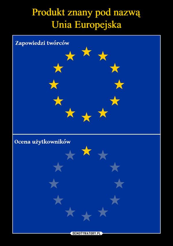 –  UE zapowiedzi twórców ocena użytkowników
