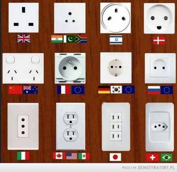 Gniazdka elektryczne na świecie –