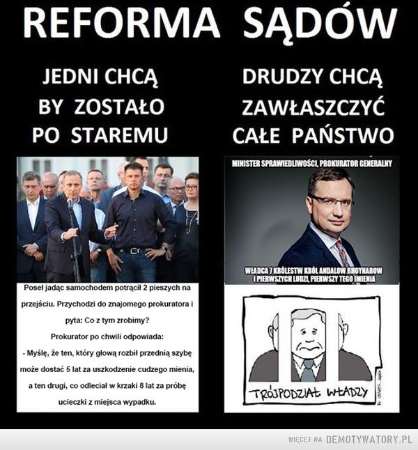 Reforma sądów –