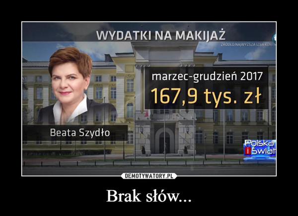 Brak słów... –  wydatki na makijażmarzec - grudzień 2017167,9 tys. złBeata Szydło