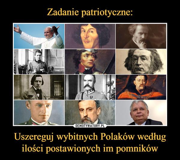Uszereguj wybitnych Polaków według ilości postawionych im pomników –