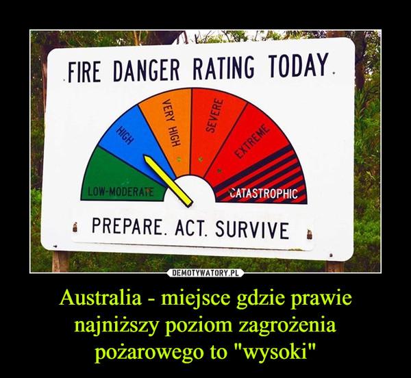 """Australia - miejsce gdzie prawie najniższy poziom zagrożenia pożarowego to """"wysoki"""" –"""