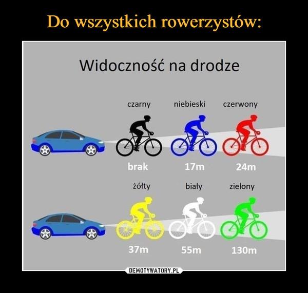–  Widoczność na drodze czarny niebieski czerwony brak 17m 24m żółty biały zielony 37m 55m 130m