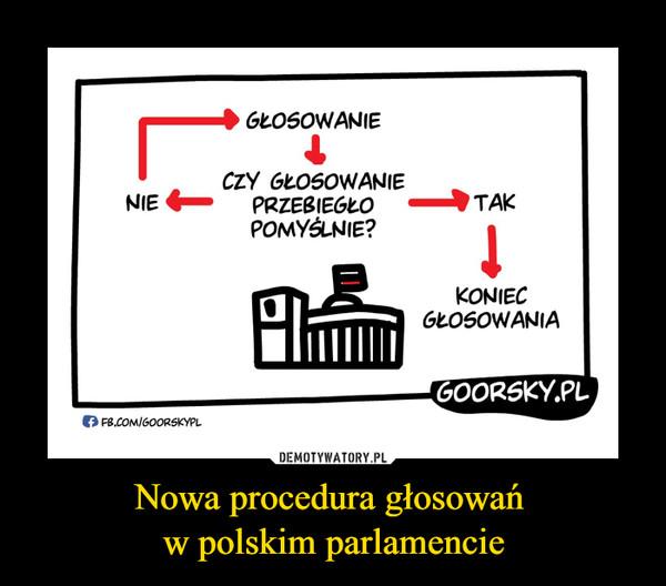 Nowa procedura głosowań w polskim parlamencie –