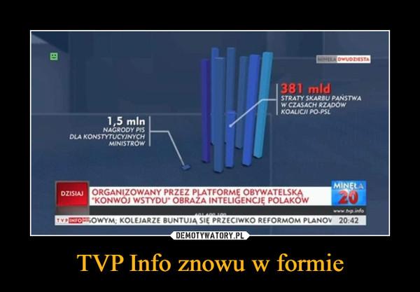TVP Info znowu w formie –