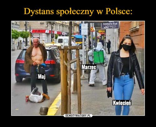 Dystans społeczny w Polsce: