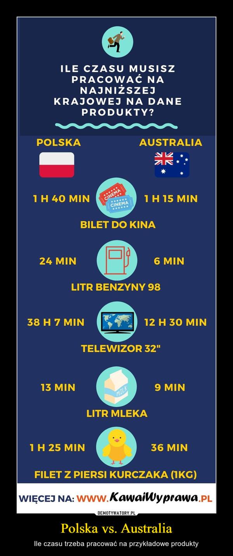 Polska vs. Australia – Ile czasu trzeba pracować na przykładowe produkty ILE CZASU MUSISZ PRACOWAĆ NA NAJNIŻSZEJ KRAJOWEJ NA DANE PRODUKTY? POLSKA AUSTRALIA