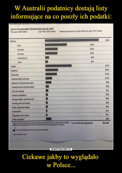 W Australii podatnicy dostają listy informujące na co poszły ich podatki: Ciekawe jakby to wyglądało  w Polsce...