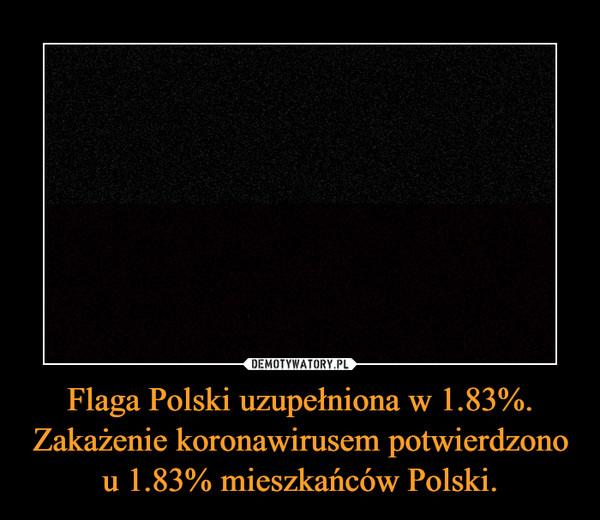 Flaga Polski uzupełniona w 1.83%. Zakażenie koronawirusem potwierdzono u 1.83% mieszkańców Polski. –