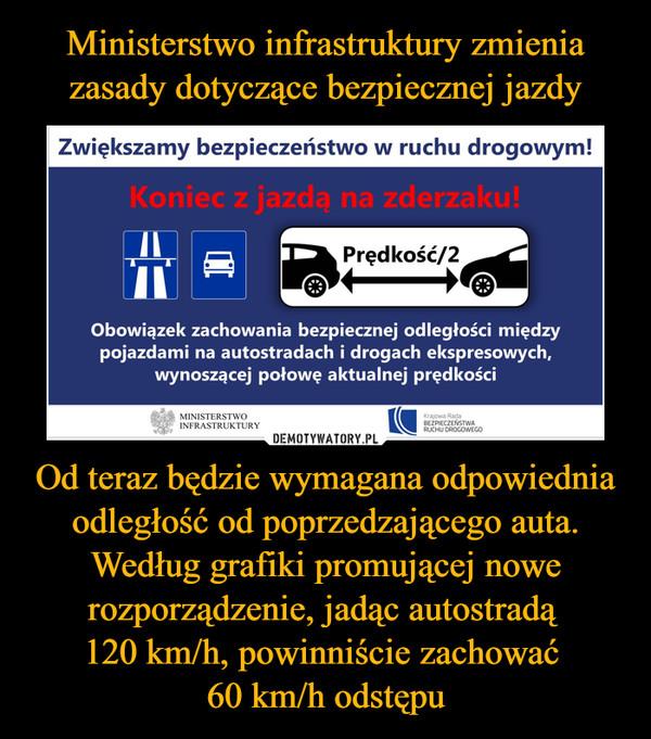 Od teraz będzie wymagana odpowiednia odległość od poprzedzającego auta. Według grafiki promującej nowe rozporządzenie, jadąc autostradą 120 km/h, powinniście zachować 60 km/h odstępu –