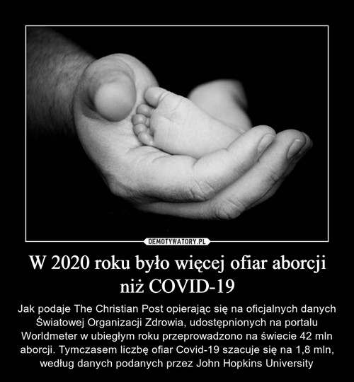 W 2020 roku było więcej ofiar aborcji niż COVID-19